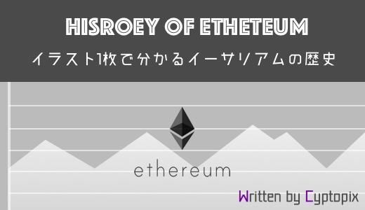 イラスト1枚でわかるイーサリアム(Ethereum)の歴史年表