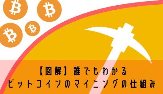【図解】誰でもわかるビットコインのマイニングの仕組み