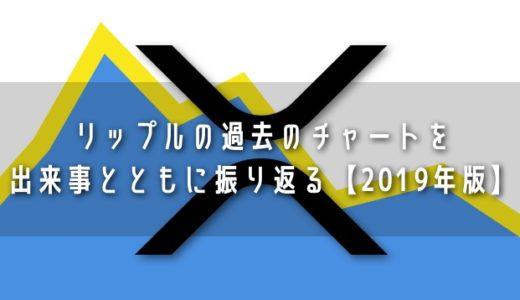 リップル(XRP)の過去のチャートをイベントや出来事とともに振り返る【2019年版】